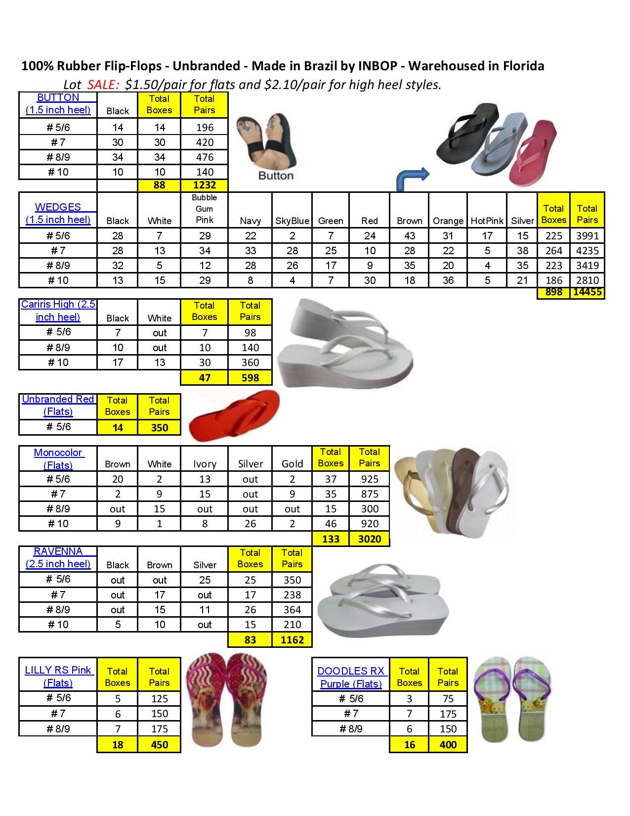 22fbc7a520c5 INVENTORY  2.xls-page-001 - INBOP Flip-Flops